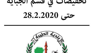 Photo of بلدية الطيبة: تخفيضات في الجباية حتى 28/2