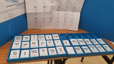 Photo of معلومات للطيبة نت: ان اليمين سيحاول إبطاء العملية الانتخابية في مدينة الطيبة والمدن المجاورة
