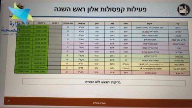 صورة أيمن سيف: لنستغل فترة الأعياد اليهودية لإجراء المزيد من الفحوصات والحدّ من انتشار العدوى
